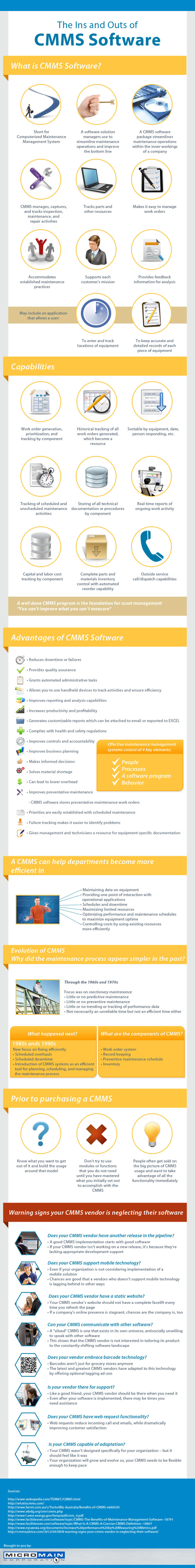 CMMS Software Infographic