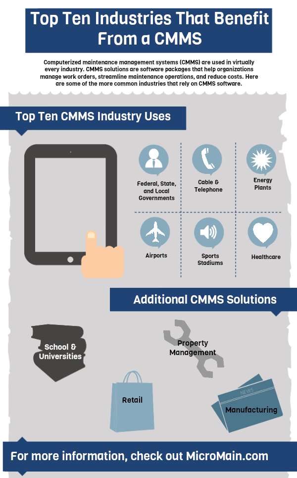 Industries That Benefit Most From a CMMS